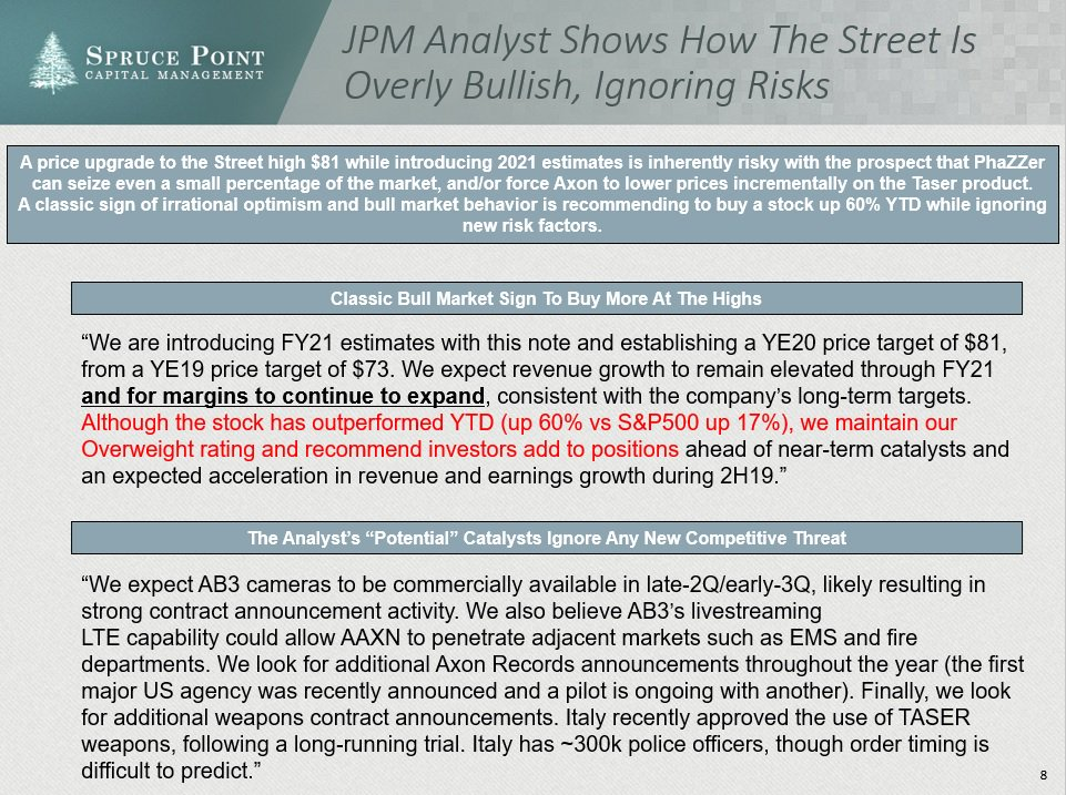 Classic bull market head-scratching behavior. Have to shake my head at the price u/g y'day by JPM analyst (same guy who covers chronic over-promise, under-deliver iRobot $IRBT and $MAXR predecessor DigitalGlobe). Both been great shorts so keep pumping the wall street hype machine