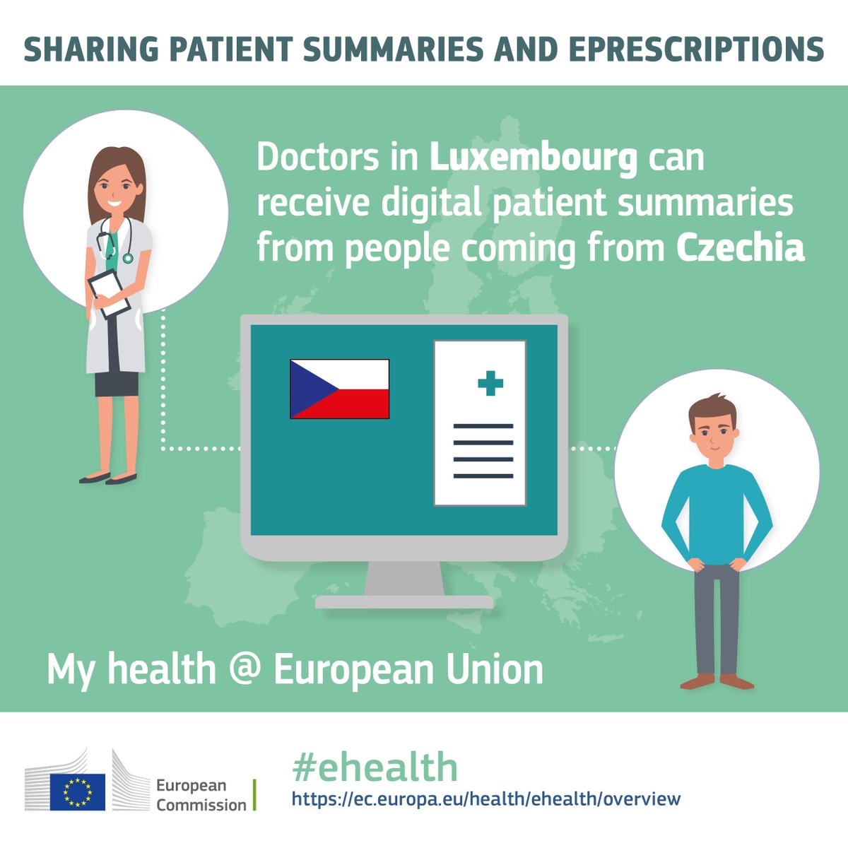 From today, doctors in #Luxembourg can receive digital health summaries for patients coming from #Czechia via My Health@the European Union, the EU cross-border #ehealth service: helping doctors give better care and saving lives! Read more: https://t.co/o47s6Ada3k #eHDSI https://t.co/jFwxQRluf2