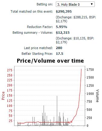 Betting summary volume betfair australia bitit earn bitcoins for free apk downloads
