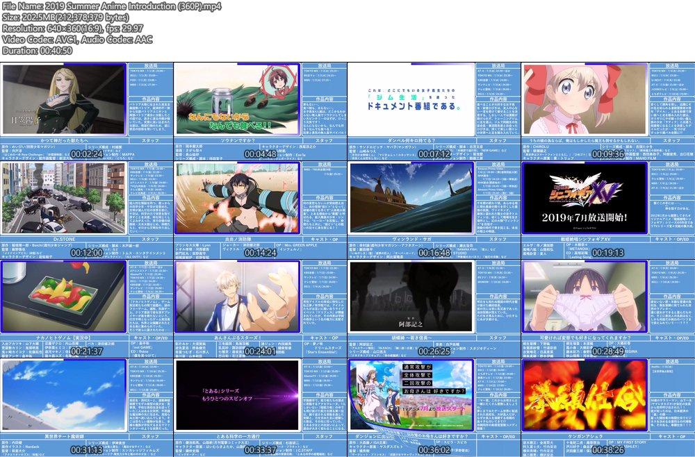 Download Anime 360p