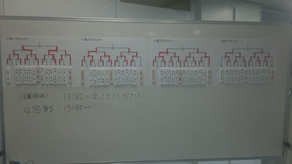 将棋情報局編集部さんの投稿画像