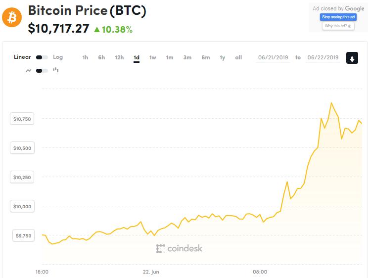 https www.valuewalk.com 2021 08 cryptocurrency-market-capitalization