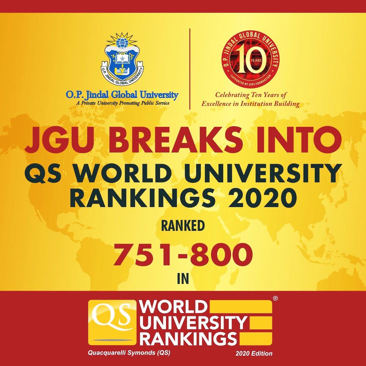 Congratulations #JGU on breaking into the world university rankings!! @JindalGlobalUni @MPNaveenJindal Dear friend VC Prof. Raj Kumar  Proud!👍🏼#JGUbreaksintoQSWUR