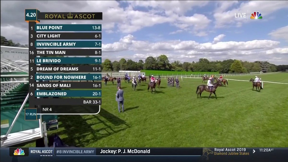 Its time for the Diamond Jubilee Stakes at the Royal Ascot! 📺: NBC 💻: bit.ly/2IAoFJc Here are the current odds: