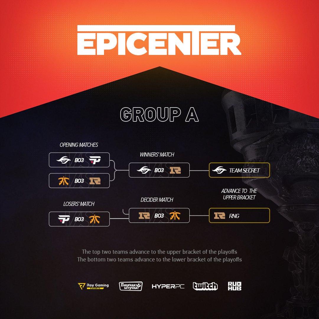 Grup A EPICENTER Major 2019