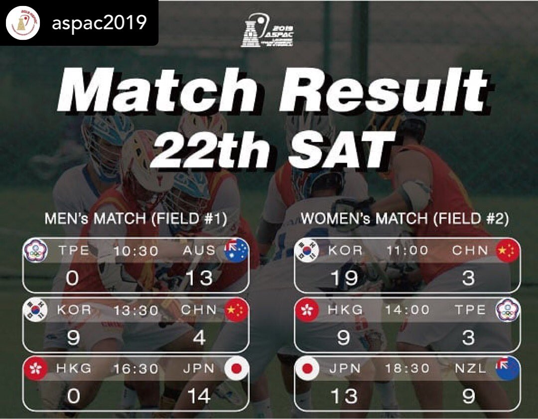 GAME RESULTS for Day 1 at the ASPAC2019 hosted by @KoreaLacrosse.