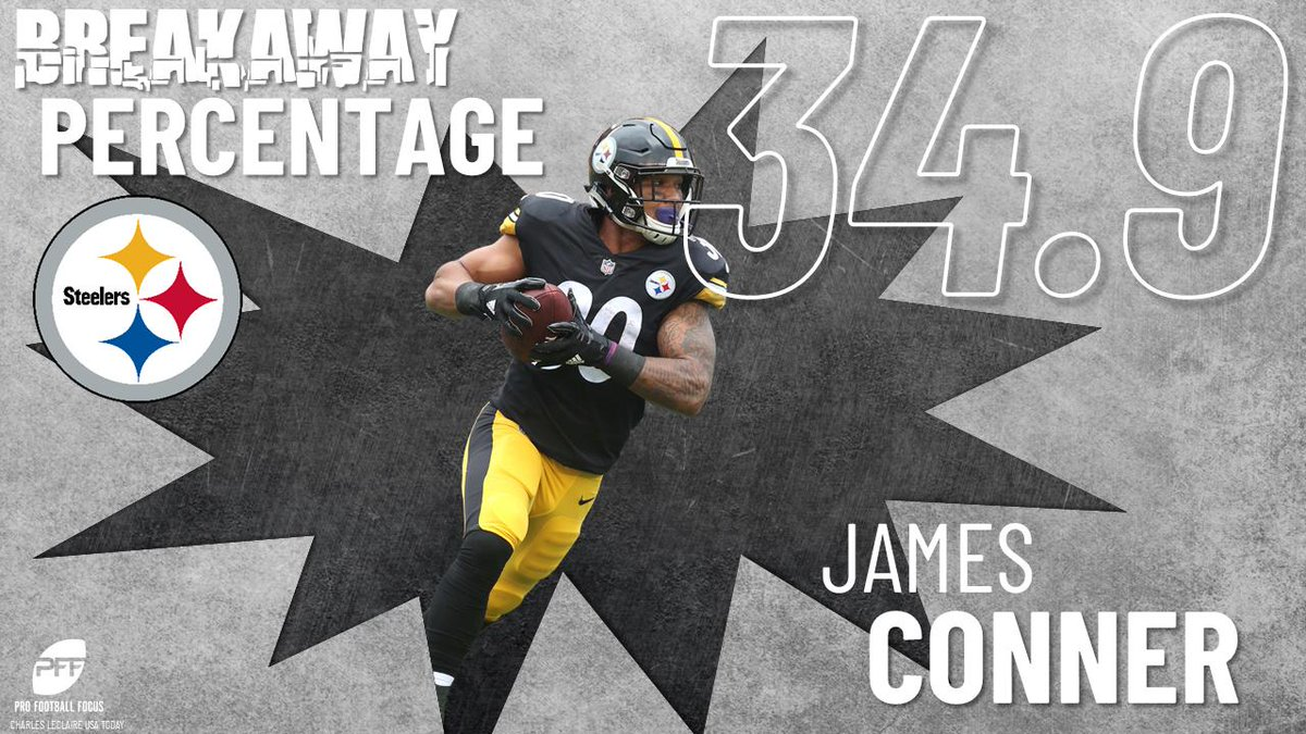 Big plays the most underrated part of Steelers RB James Conner's game