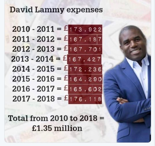 Oh dear David, I wonder if Boris claims the expenses that you do?