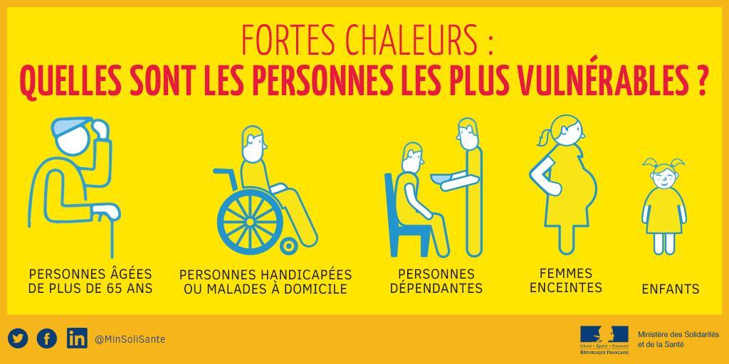 [#Canicule] Quelles sont les personnes les plus vulnérables aux fortes chaleurs ? Connaître nos recommandations santé : solidarites-sante.gouv.fr/sante-et-envir… https://t.co/2ZLtQIZAA9