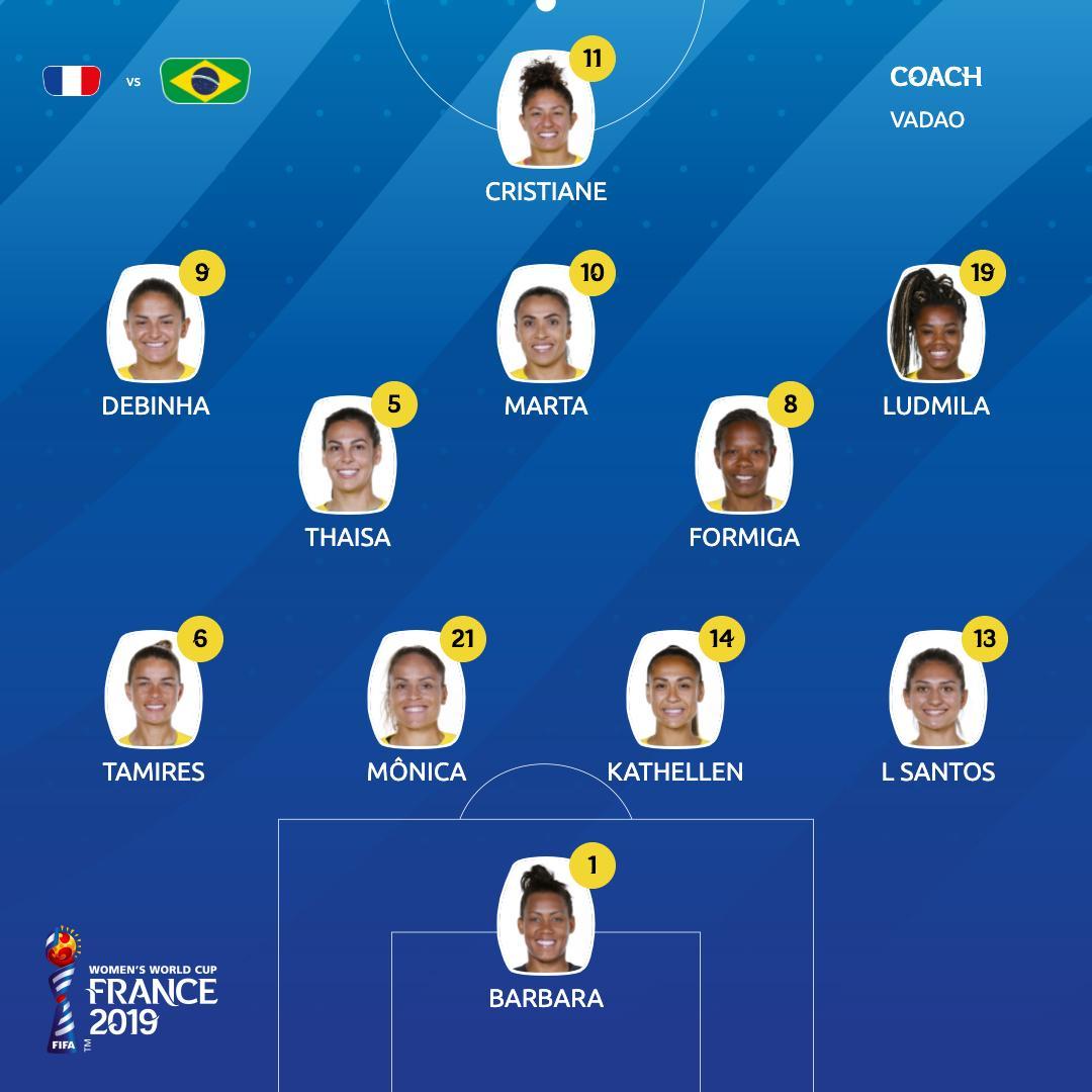 Onze Brésil