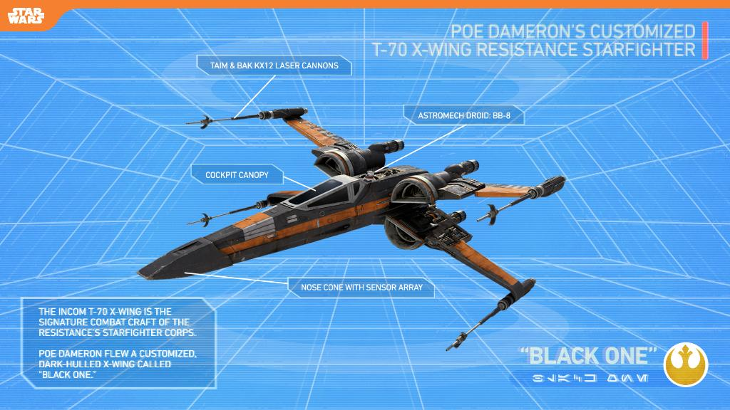 The ship that took on a First Order Dreadnought head on, Poe Dameron's customized T-70 X-wing fighter is built for precision and most of all speed.