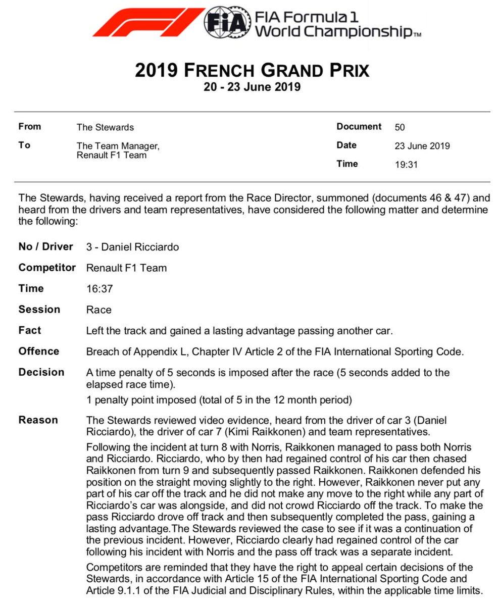 Daniel Ricciardo (7e) ne termine qu'11e et est doublement pénalisé de 5s + 1 point sur sa Super Licence : ➡️ Rejoint de façon non sûre sur la piste et obligé Norris a quitté la piste ➡️ Avoir dépassé Raïkkönen en dehors de la piste (4 roues hors piste) #F1 #FrenchGP #Ricciardo