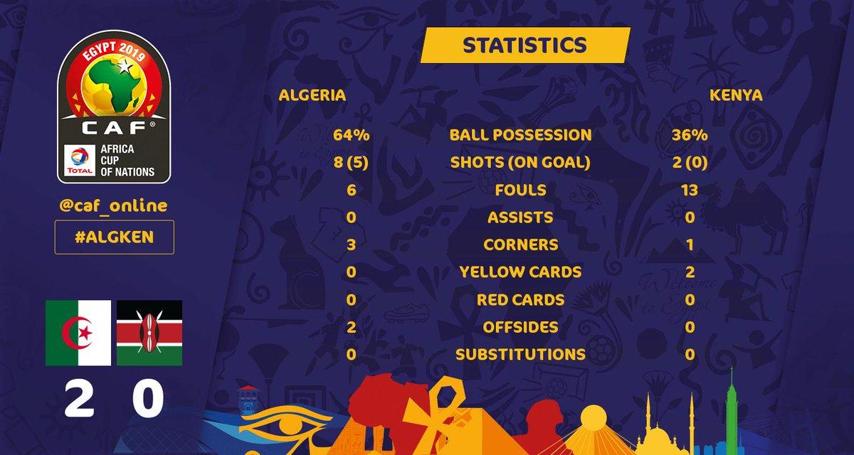 CAN 2019-COUPE D'AFRIQUE DES NATIONS D9xihgCWwAEZlMR