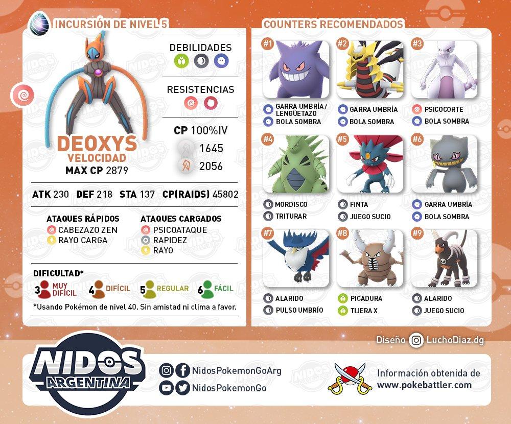 Imagen de los rivales de Deoxys forma Velocidad en Pokémon GO hecho por Nidos Pokémon GO Argentina