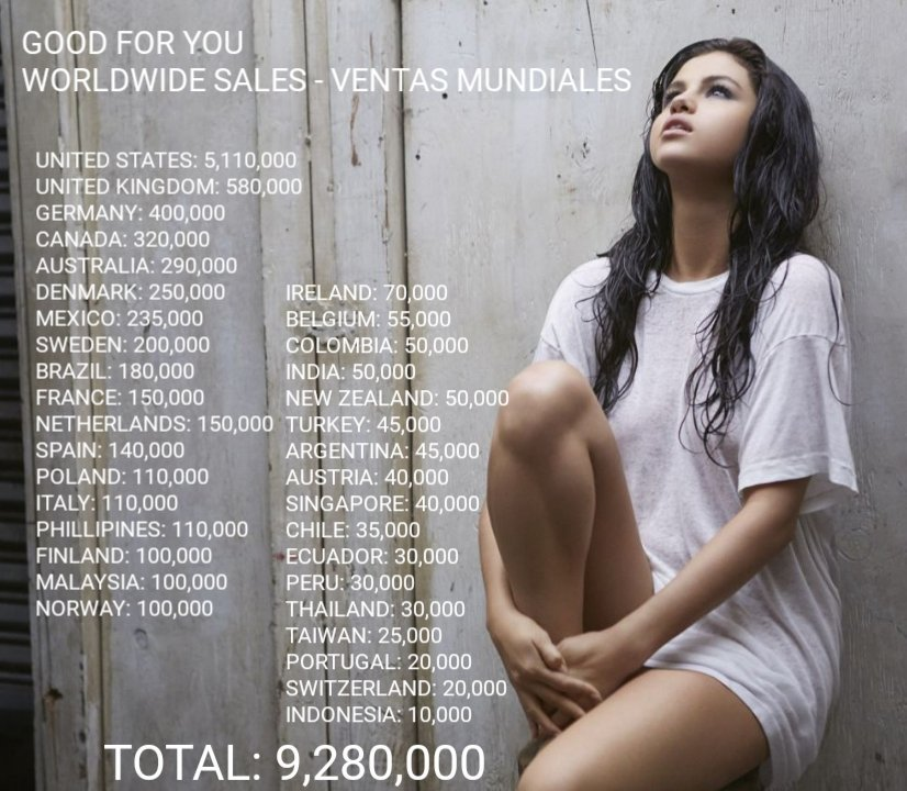 GOOD FOR YOU WORLDWIDE SALES - VENTAS MUNDIALES  TOTAL: 9,280,000