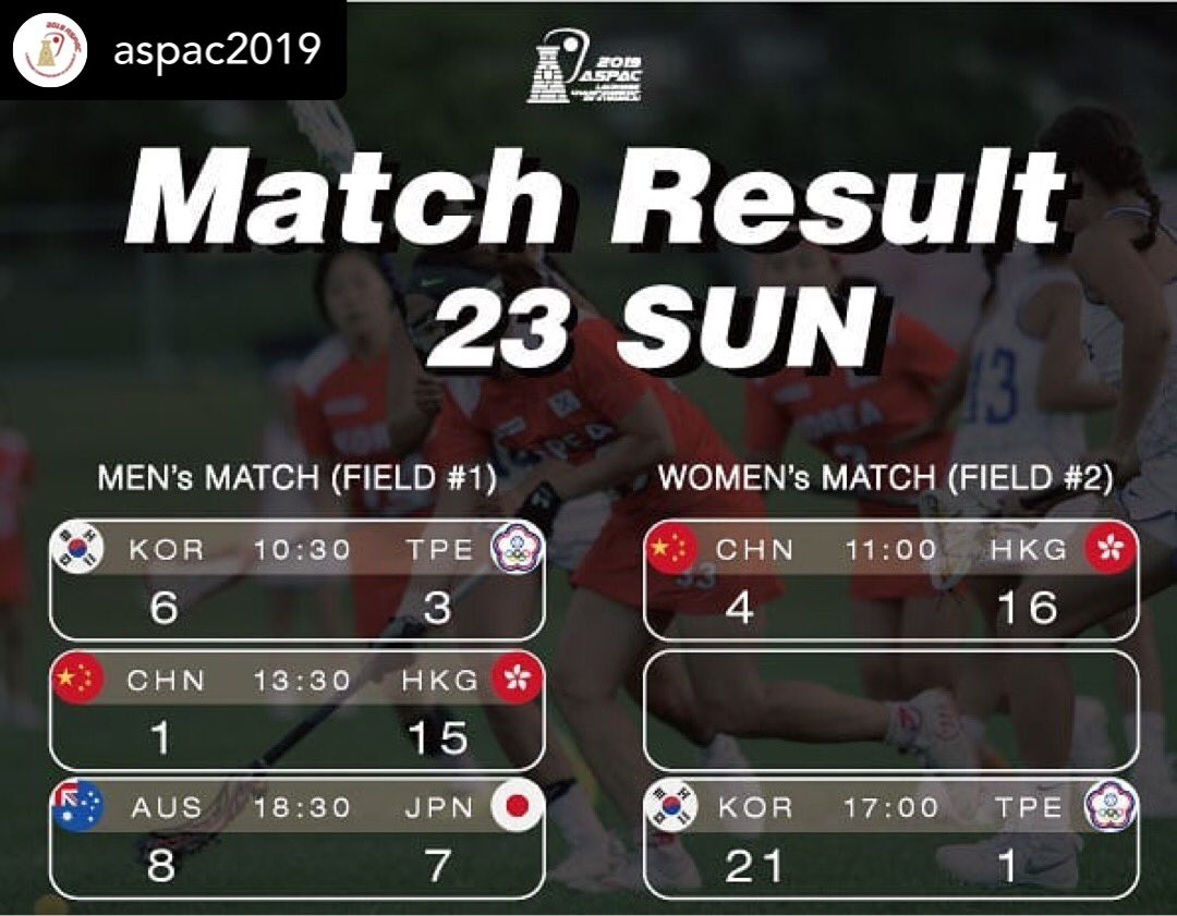 GAME RESULTS for Day 2 at the ASPAC2019 in Gyeongju, Korea. @KoreaLacrosse