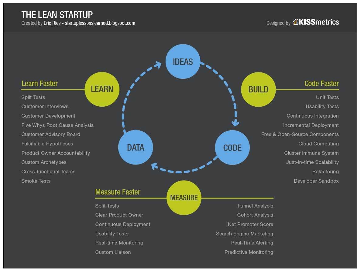 Should You Write a #Business Plan?  #entrepreneur #leanstartup  http:// dld.bz/fkYa9  &nbsp;   #startup<br>http://pic.twitter.com/cjneGkbN0z