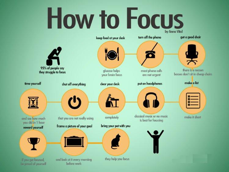 How to Focus!  #mondaymotivation #startups #Entrepreneurs #success #makeyourownlane #defstar5 #Mpgvip #GrowthHacking #quotes<br>http://pic.twitter.com/IrGwqaJxH7