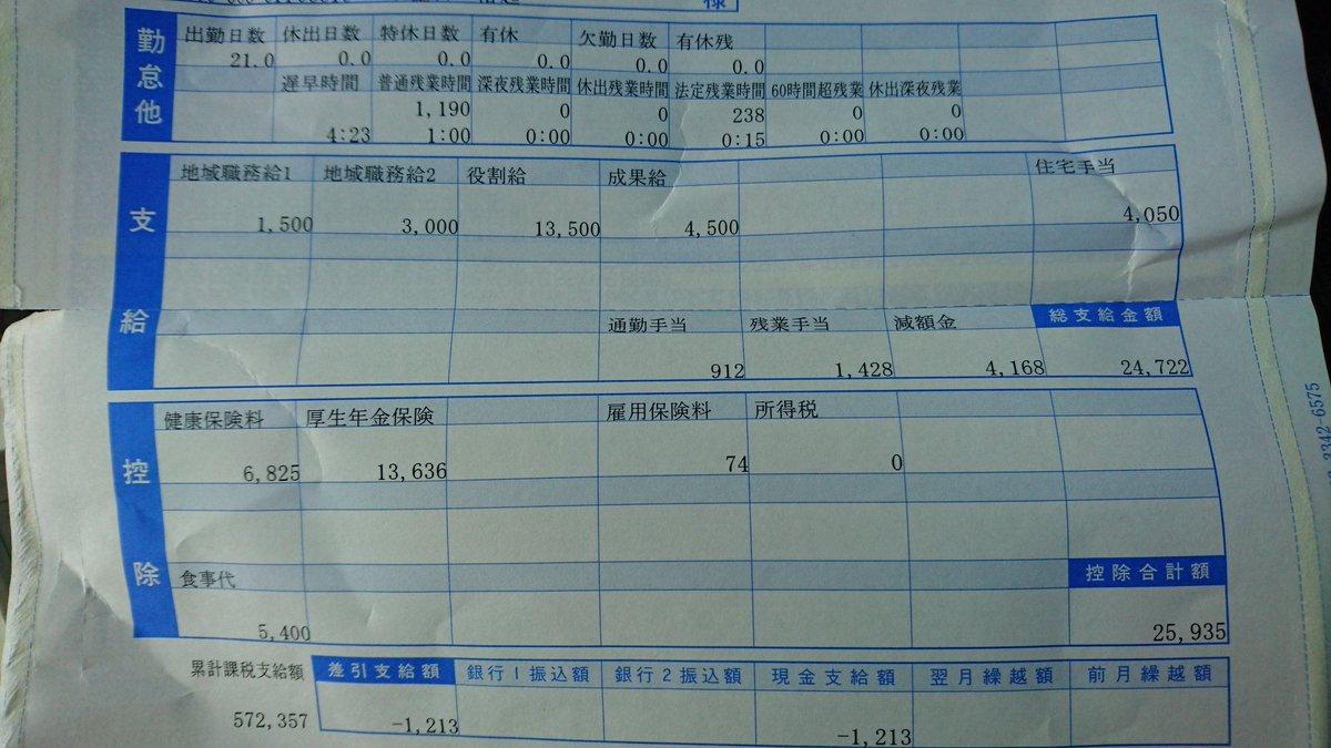 医療法人健育会の退社した月の給料な。 ちなみに、1ヶ月まともに行ってこれだから。わろすわろす。拡散よろしく!?
