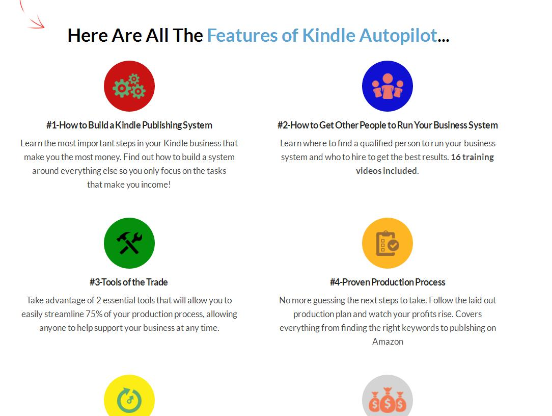 Your #Kindle #Publishing Business on #Autopilot! Learn to save time on publishing so you can enjoy #PassiveIncome!  http:// bit.ly/2g7DzoC  &nbsp;  <br>http://pic.twitter.com/PDnNkgnAOG