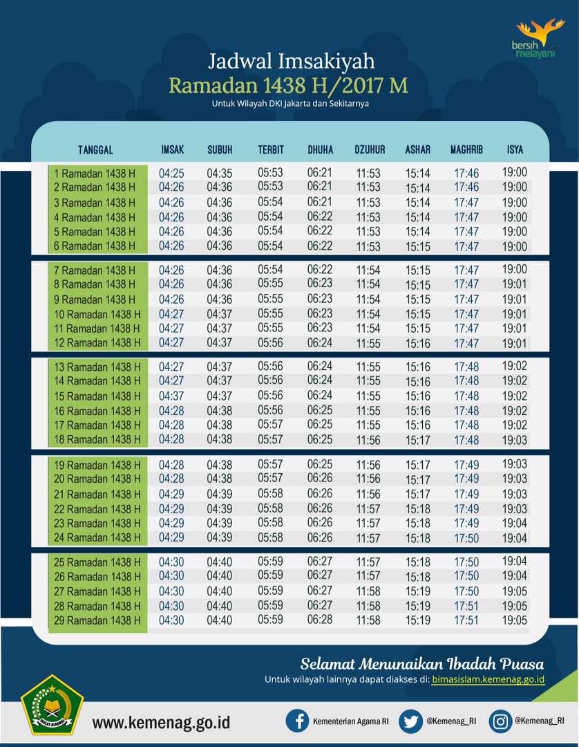 Image Result For Jadwal Imsakiyah Puasa Ramadhan M