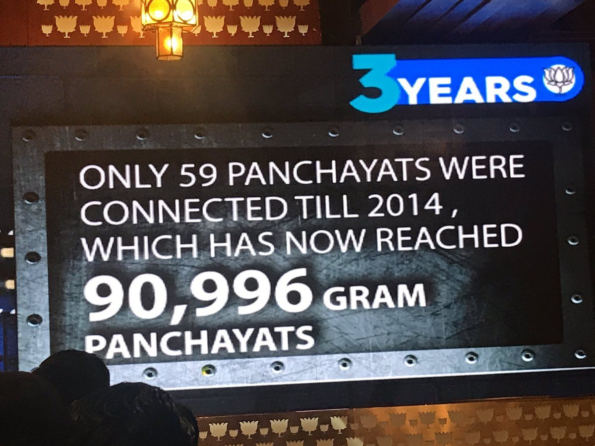 Gram Panchayats connected by optic fiber: 59 in 2014 / 90,996 in 2017 #3yearsofModiGovt #digitalindia @rsprasad https://t.co/dyY2LuNyWM