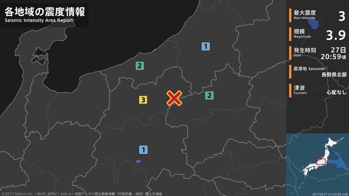 【地震情報 2017年5月27日】 20時59分頃、長野県北部を震源とする地震がありました。震源の深さは約10km、地震の規模はM3.9、最大震度3を長野県で観測しています。この地震による津波の心配はありません。