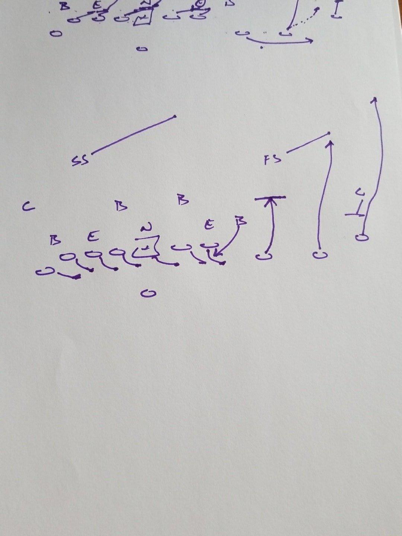 @CoachRobertson2 @slade248 @haberland_greg @NineintheBox @Dvd1034 Throw the look route #OCVSDCWEEKEND https://t.co/wKhU6N5TX2