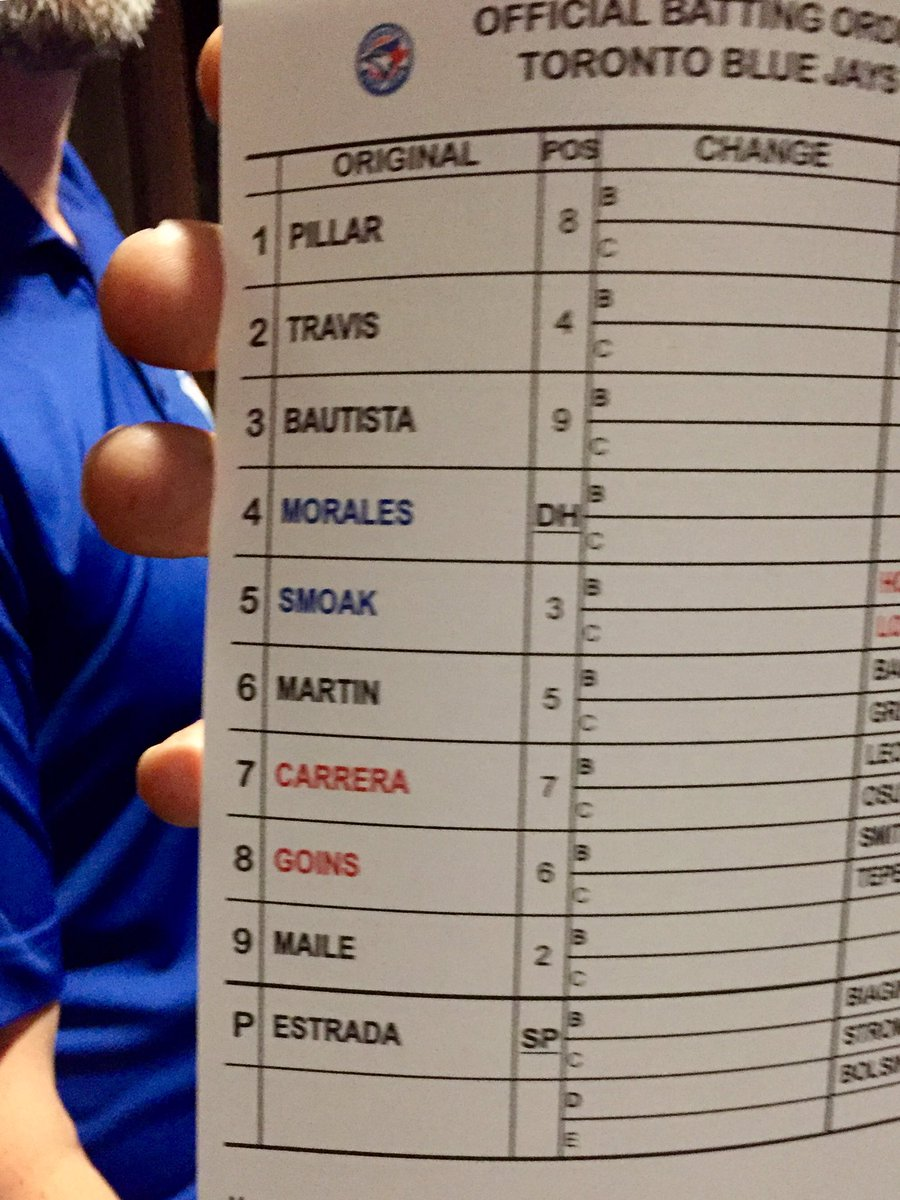 Good Morning! Here's your gm 2 #BlueJays lineup v. Yu Darvish #Rangers...