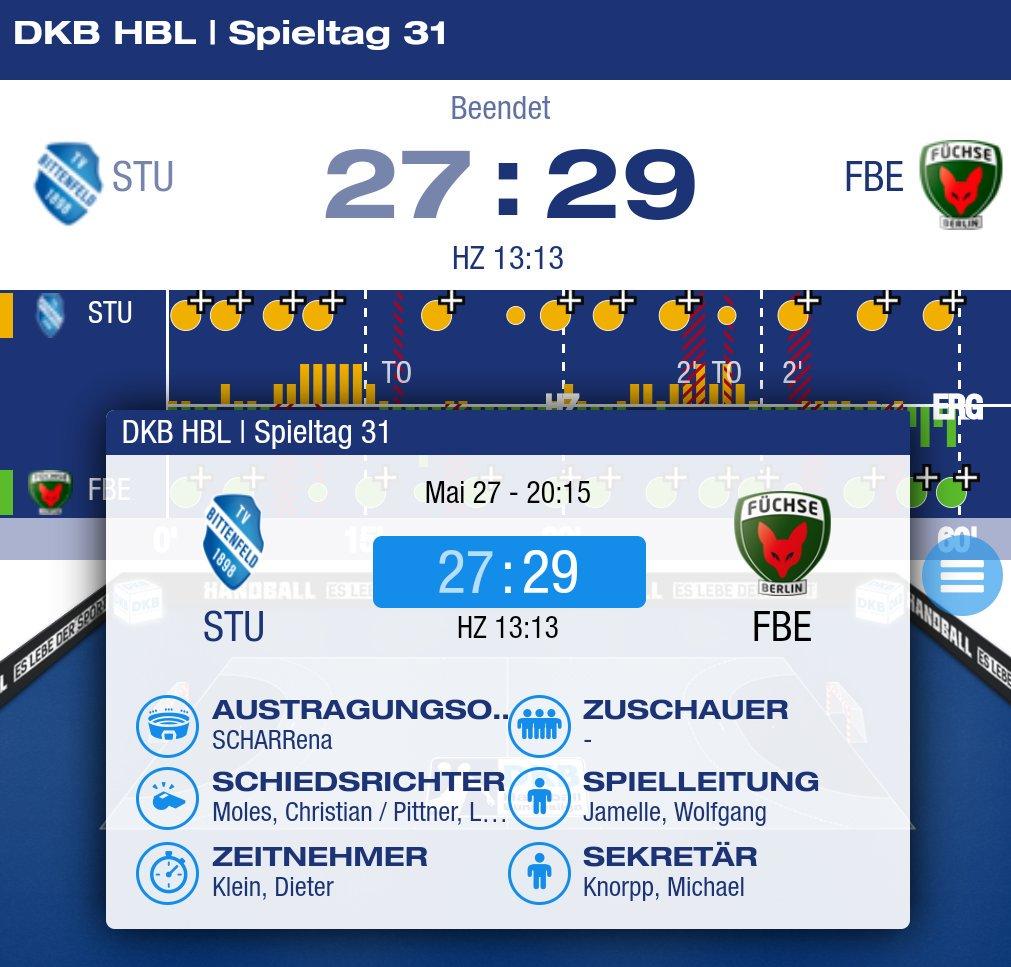 Das war spannend - wie erwartet! Hut ab vor dem @tvb1898, es war knapp!  #unserRevier #Handball https://t.co/eQ3aOkWP3c