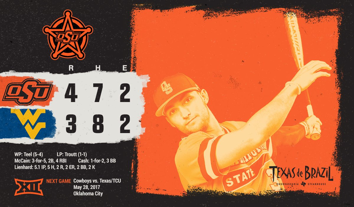 Cowboys WIN!! #okstate advances to #Big12BSB Championship title game Sunday vs. either Texas or TCU https://t.co/AtdfsxFTDM
