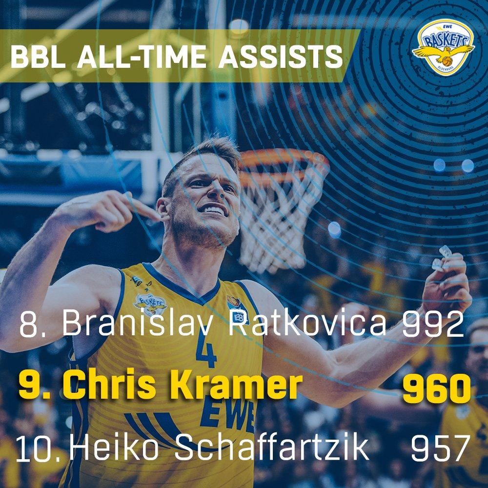 #MeilensteinAlarm @C_K_3 springt nach Spiel 3 gegen Ulm i.d. Kategorie Assists in die Top 10 der ewigen Bestenliste der @easyCreditBBL! https://t.co/EvttoYMbIB