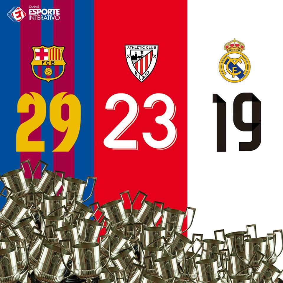 VANTAGEM AMPLIADA! Com o título conquistado hoje, o @FCBarcelona aumenta ainda mais o número de títulos da Copa do Rei! Tem que respeitar!