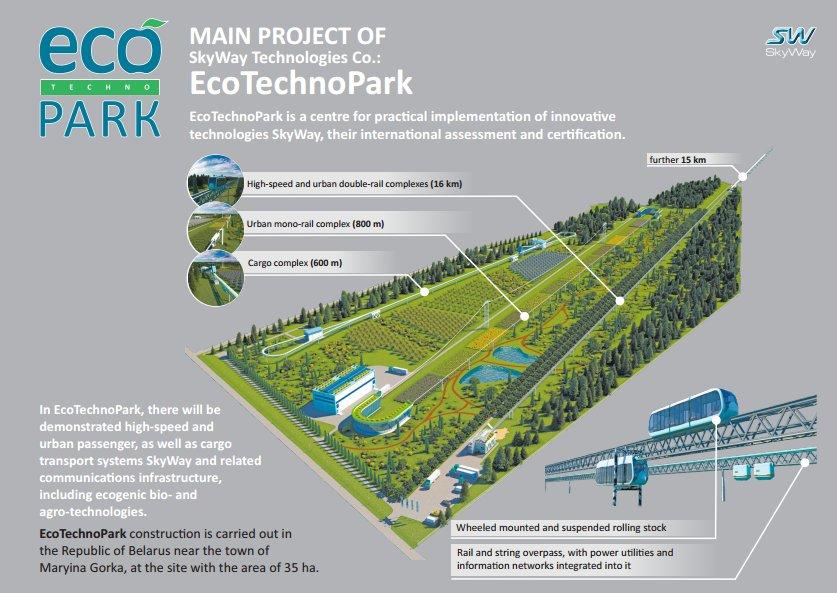 EcoTechnoPark – SkyWay được hiện thực hóa