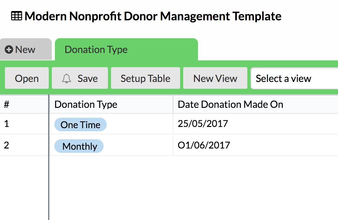 To get you up and running faster we just added templates. First one for Nonprofit Donor Management. #nonprofits #socent <br>http://pic.twitter.com/63Y2hNN301