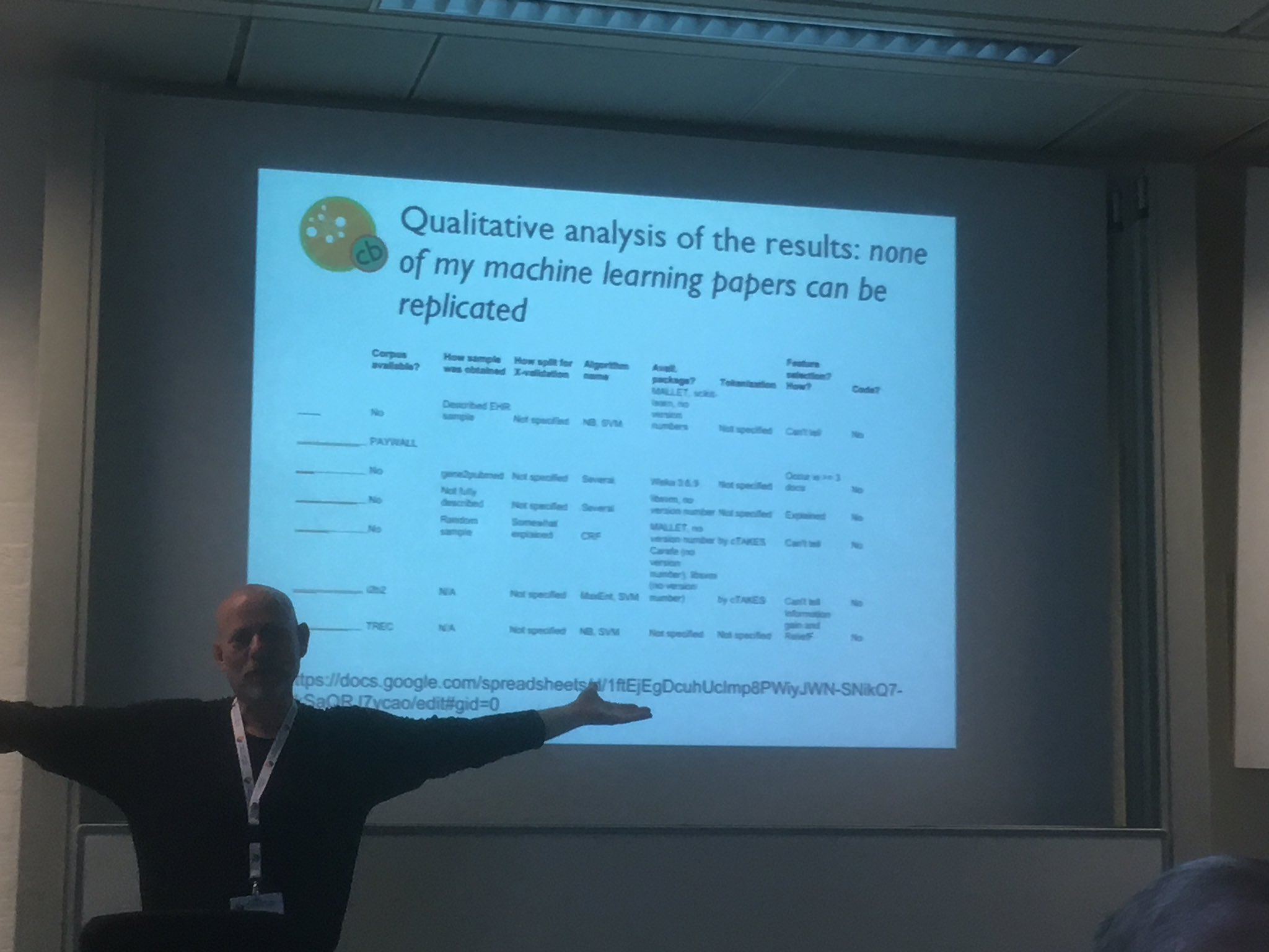 Kevin Cohen studied reproducibility for years & then checked his own papers #scientistsrhuman #WCRI2017 https://t.co/6OS3V7lO4u