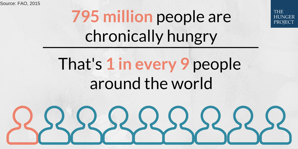 World Hunger Day (@WorldHungerDay)   Twitter