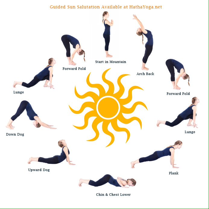 Fare Yoga a New York: Saluto al Sole nel Manhattanhenge, il Solstizio di Manhattan