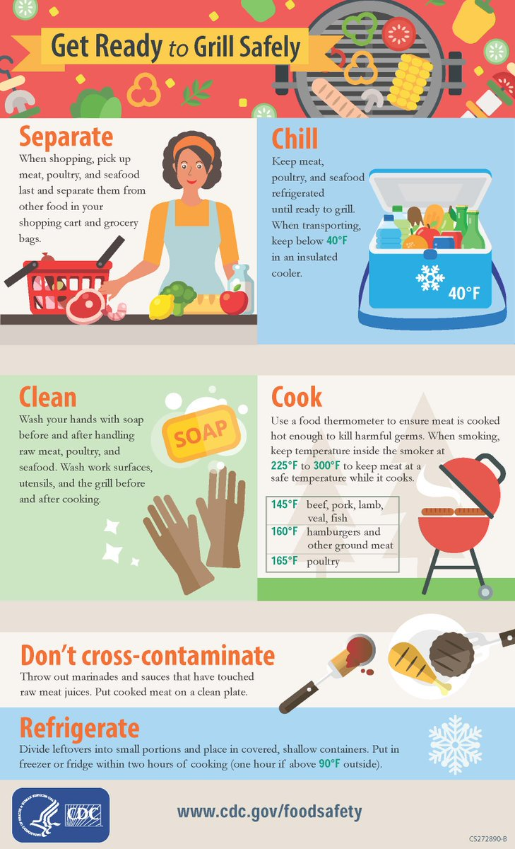 Rochesternyfd On Twitter Quot Some Grill Safety Tips As You