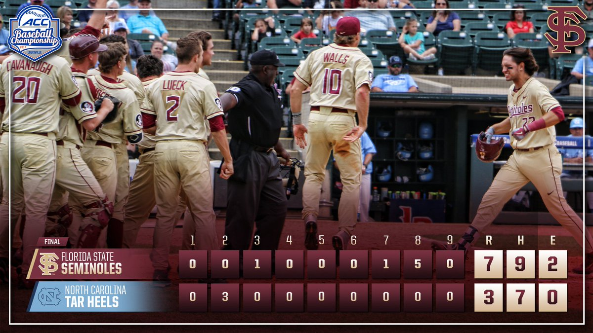 Noles are the 2017 ACC Champions!   FSU beats #2 UNC to win the 7th ACC title in program history! https://t.co/30QeE7X35N