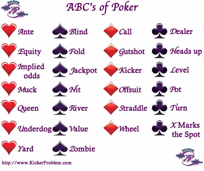 Poker Quotes: Poker Quotes N Facts (@PokerQuoteFact)