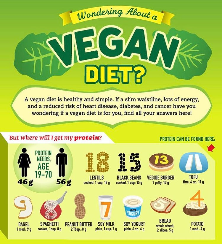 A #vegan diet can save money, your health, &amp; over a hundred animals a year! Get the deets in our Vegan Starter Kit:  http:// peta.vg/vegankit  &nbsp;  <br>http://pic.twitter.com/dx88JTxLJx