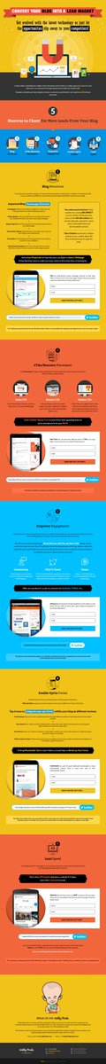 How to Convert Your #Blog into a Lead Magnet [#Infographic] #startups #smallbiz #defstar5 #makeyourownlane #Mpgvip  http://www. business2community.com/infographics/c onvert-blog-lead-magnet-infographic-01851800#IATy057KWuhOFp7F.97 &nbsp; … <br>http://pic.twitter.com/kqFB92Dg0K