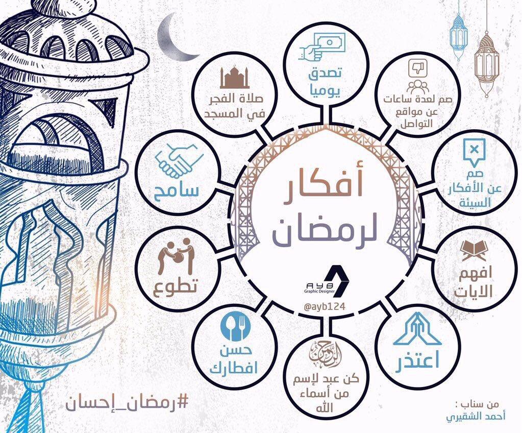 RT @banderalshehrii: @Trad_B أفكار لـ #رمضان  من سناب أ.احمد الشقيري  @shugairi https://t.co/Vu7aRwJVjI