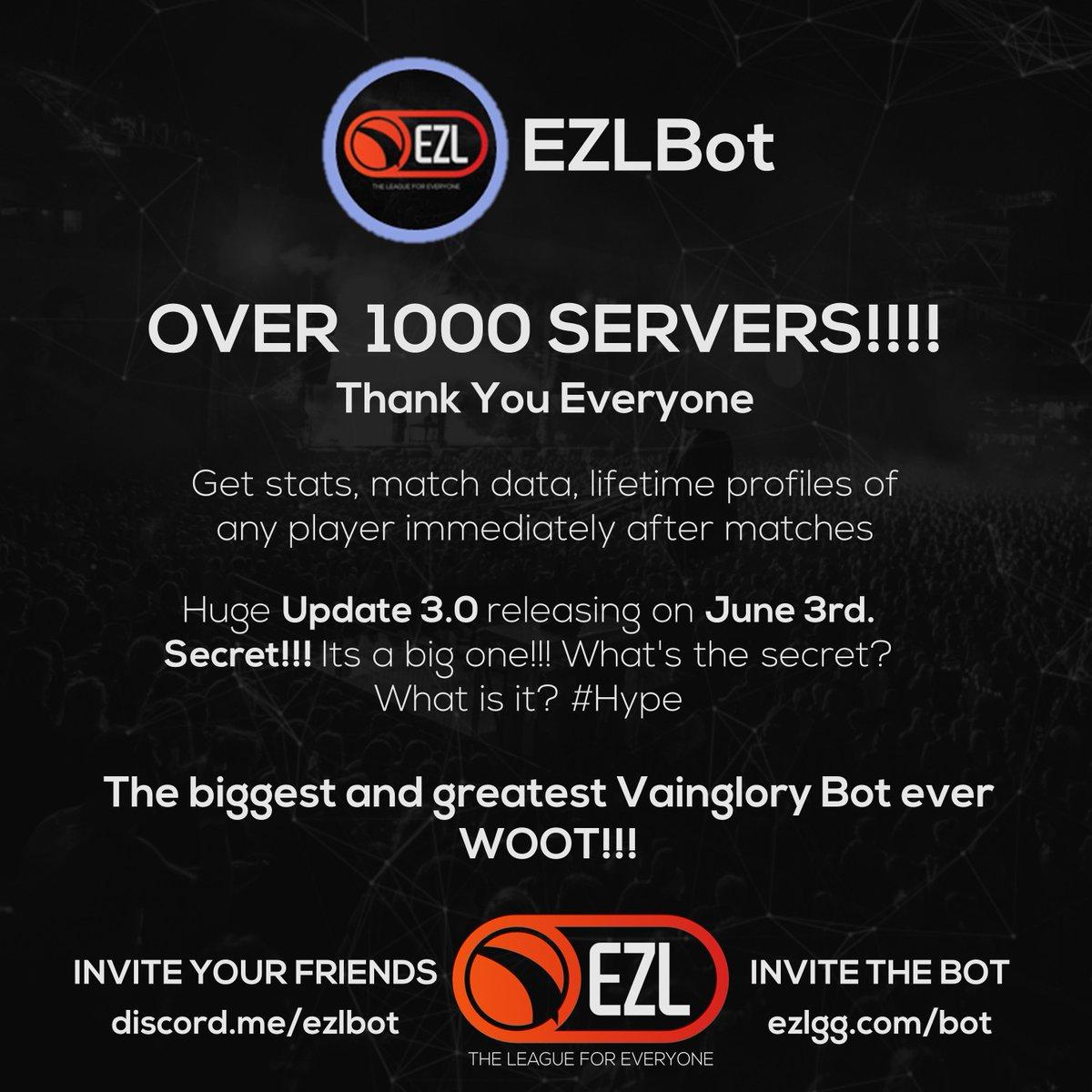 Biggest discord servers