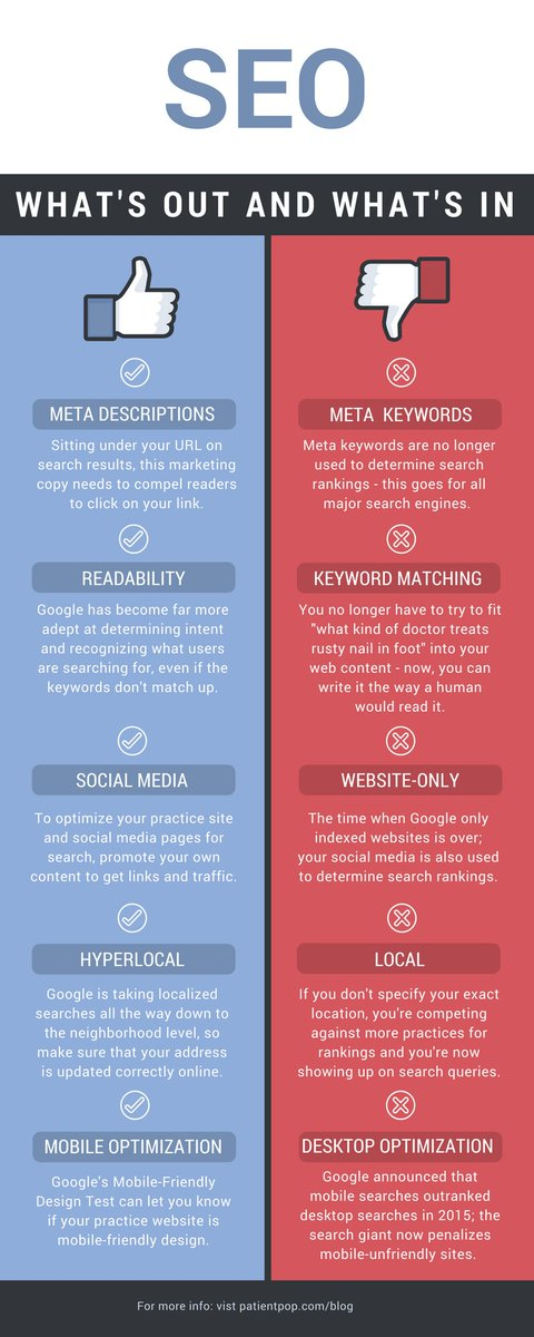 #SEO dos and dont&#39;s in 2017 #DigitalMarketing #OnlineMarketing #contentmarketing #blog #blogger #success #tips #socialmediamarketing<br>http://pic.twitter.com/HyMRY6h4qI