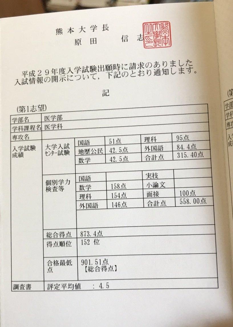 熊本大学 数学