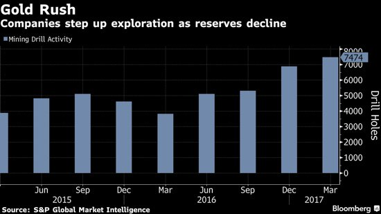 SolGold prospecting hot spot amid outbreaks of gold-rush fever  http:// ht.ly/qTGr30c1PzB  &nbsp;   @markets #goldmining #resources #commodities $SOLG<br>http://pic.twitter.com/mJYtS8kwQK