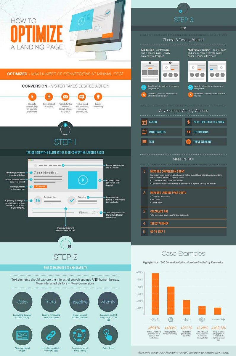 How To Optimize a #LandingPage #infographics #SEO #DigitalMarketing #GrowthHacking #Mpgvip #Defstar5 go #Marketing #Makeyourownlane #Abhiseo<br>http://pic.twitter.com/en4gJPmXXc