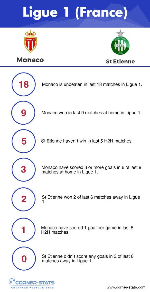 Interesting trends for #ASMonaco - #SaintEtienne:  https:// goo.gl/k6l2Ox  &nbsp;    #betting #bettingtips #sportsbetting #ASMASSE #Ligue1<br>http://pic.twitter.com/3SLA9Sok5I